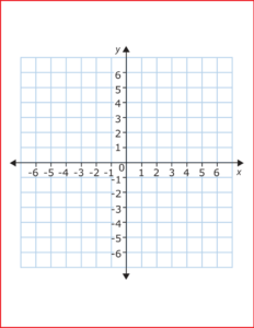 4 Quadrant Graph Paper with Numbers