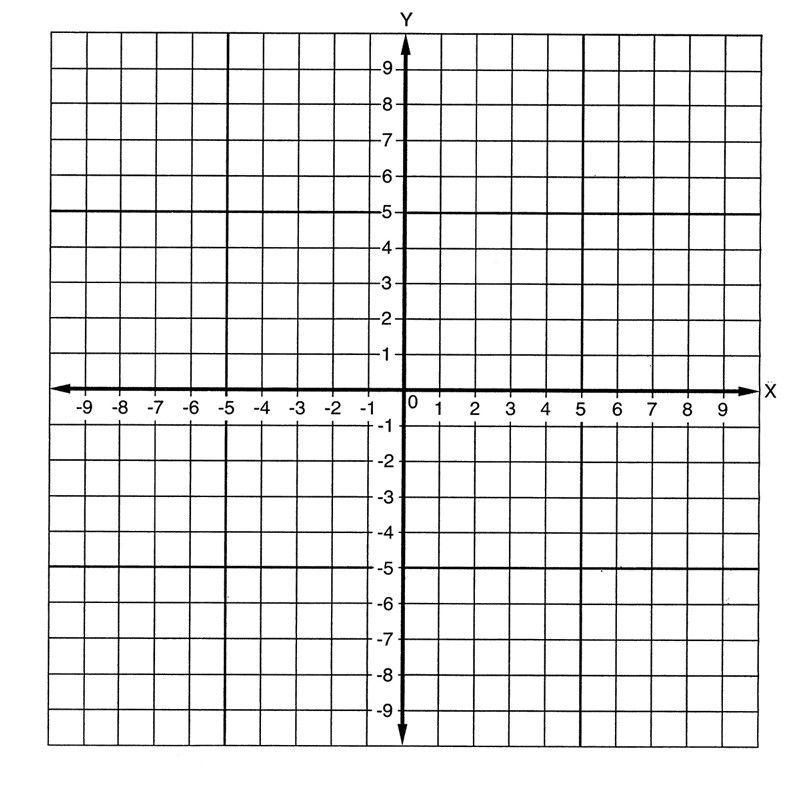 Interactive Graph Paper Plot Points