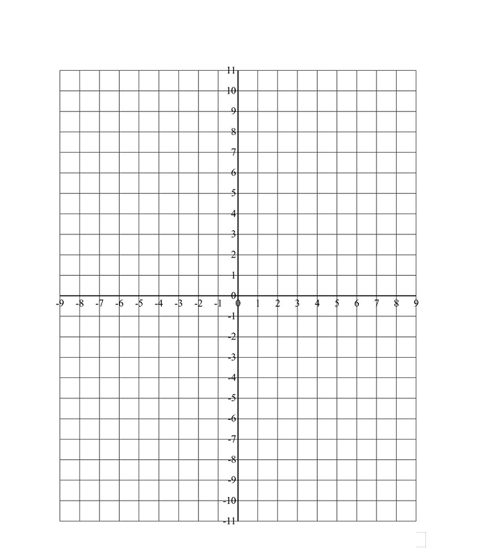 Interactive Grid Paper with Axis