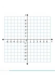 Numbered Graph Paper with X and Y Axis pdf