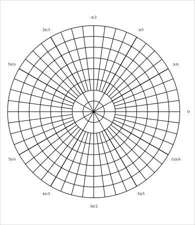 Polar Graph Paper Degrees