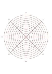 Polar Graph Paper PDF pdf