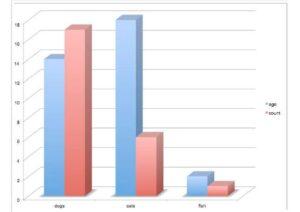 Printable Bar Graph Paper pdf