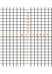 Trig Graph Paper without Labels pdf