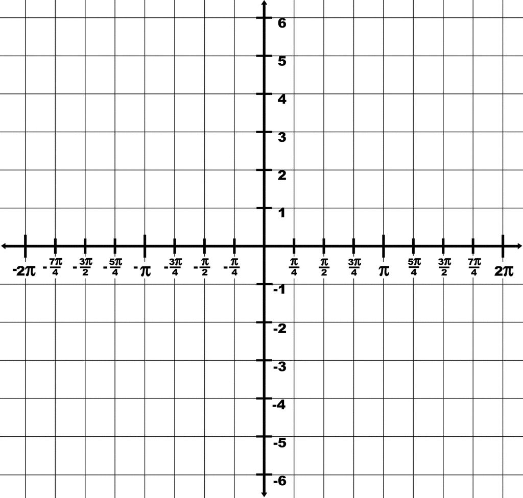 Trig Graph Paper