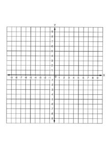 Virtual Graph Paper with Axis pdf