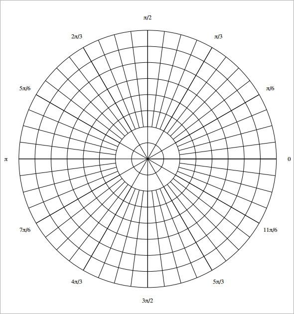 Circular or Polar Graph Paper
